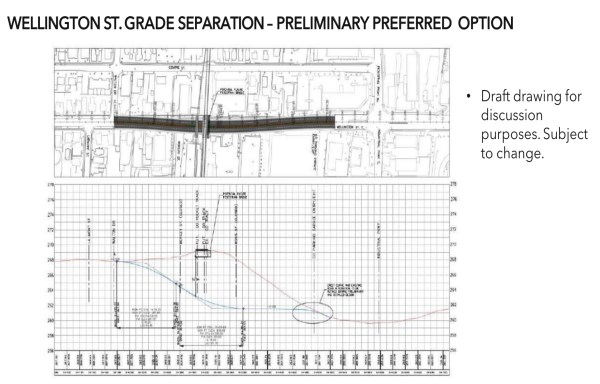 Wellington St Grade Separation Proposal